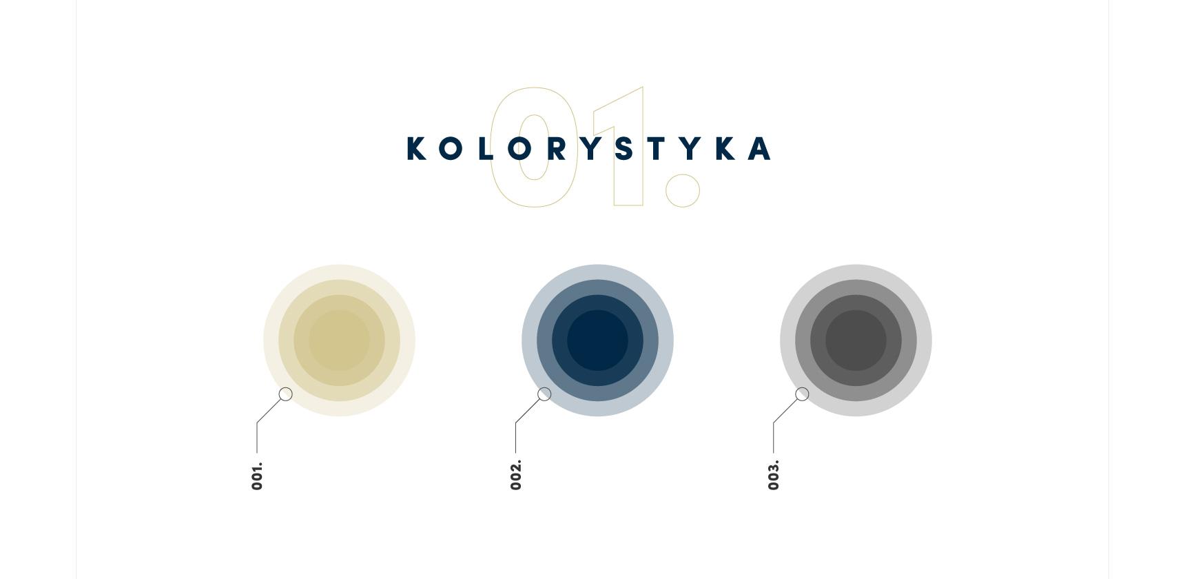 POSEJDON - Nowy symbol Szczecina